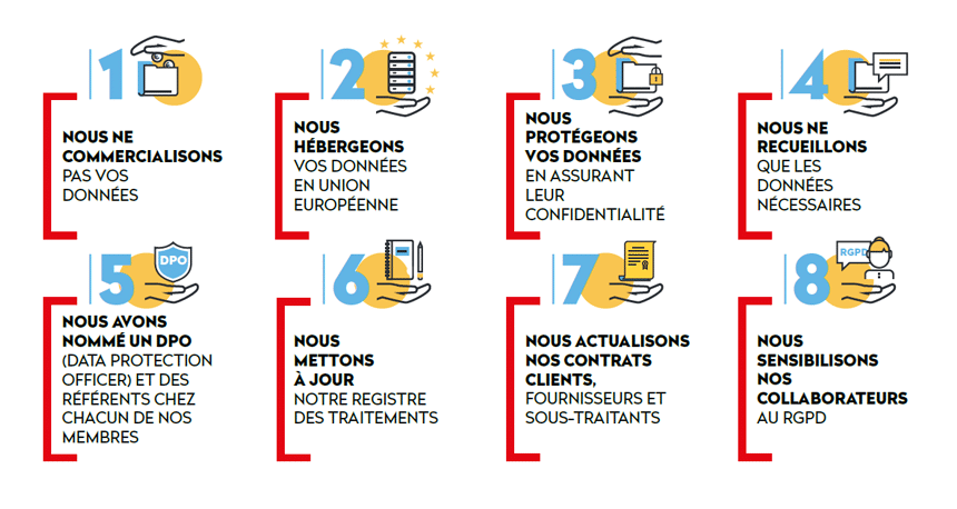 infographie RGPD